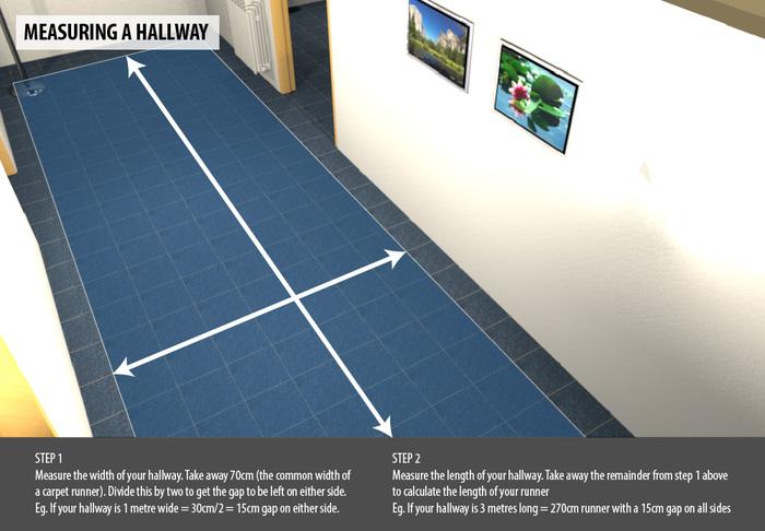 measuring guide for hallway runners carpet runners uk. Black Bedroom Furniture Sets. Home Design Ideas