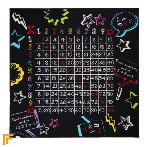 Matrix Kiddy - Multiplication Black