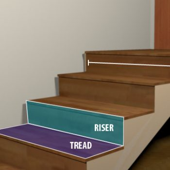 how to measure a staircase for a stair runner