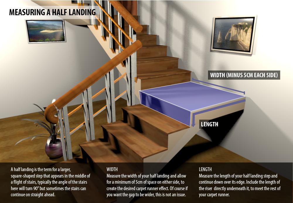 Merveilleux Measure Half Landing Stair Runner