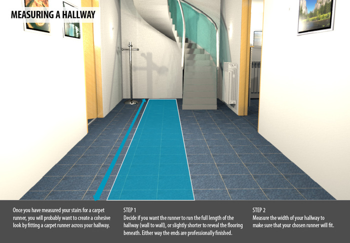 How to measure a hallway